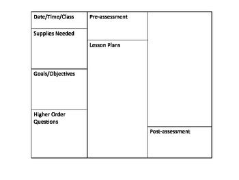 Lesson Plan Template For Special Education Inclusion Teachers By Heather Webb Inclusion Lesson Plan Template