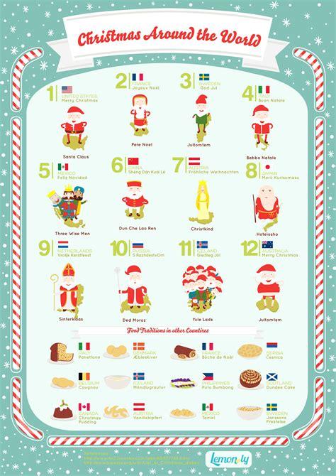 Find Around The World Around The World Infographic