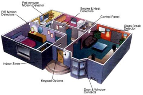 home security designs home design and style