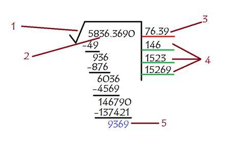 calcular la raiz cuadrada de un numero yo amo las matem 225 ticas c 225 lculo de ra 237 z cuadrada