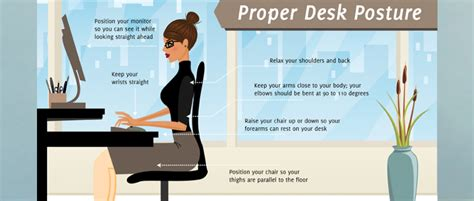 Better Posture At Desk by 10 Tips For Back Relief Schneider Clinic