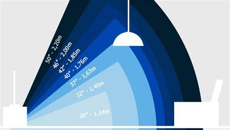 Led Smart Tv 50 Inc Murah Bos mesafe ekran hesab箟 187 sayfa 1 2