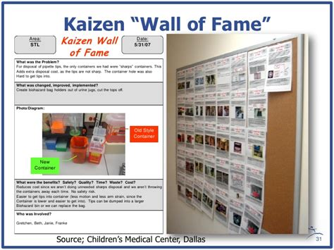 kaizen what is it definition exles and more kaizen wall of fame area