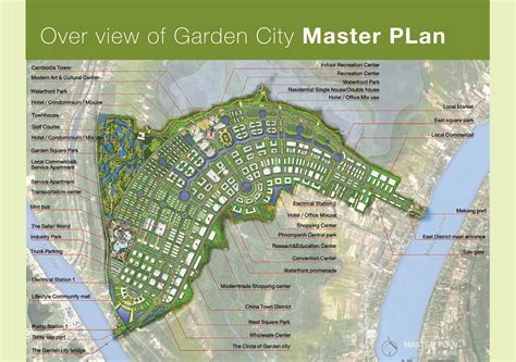 Garden City by Projects Cambodia Lyp To Build New Satellite City