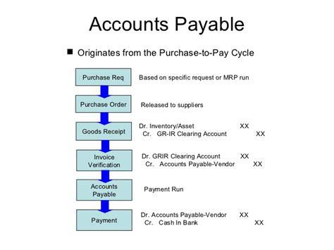 accounts payable cycle flowchart microsoft dynamics ax technical and functional