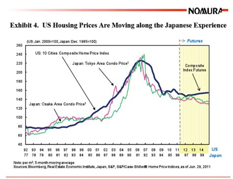 reinventing japan s economic lost decades in the united