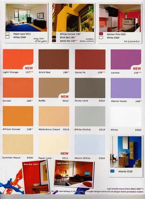 Harga Cat Tembok Merk Envi contoh gambar kombinasi warna cat dinding tembok rumah