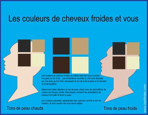 Délicieux Couleurs Chaudes Et Froides #1: couleurs-froides.gif