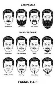 osha hair length regulations the ron swanson guide to facial hair