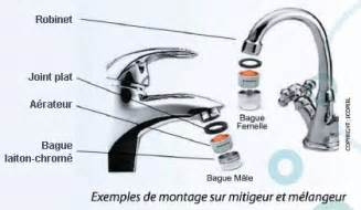 economiser l eau potable d 233 partement de la loire