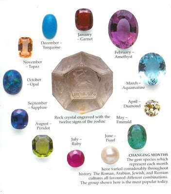 gem stones of the zodiac gateway2thegods