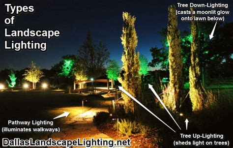 types of landscape lighting we install dallas landscape