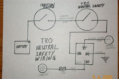 wiring diagram for neutral safety switch gm neutral safety switch wiring diagram get free image