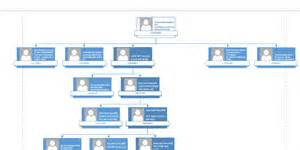 Visio Hierarchy Template by Can I The Arrows In Visio 2013 User