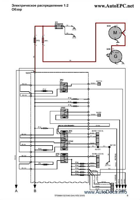 volvo wiring diagram v50 free wiring diagrams