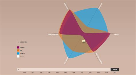 best visualization the best data visualizations of all time