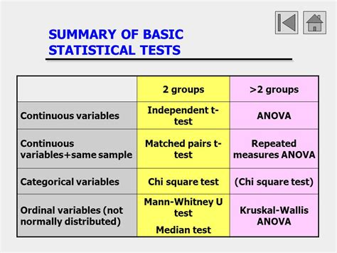 basic statistics a survival guide ppt