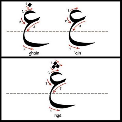 membuat tulisan gift online cara membuat tulisan khat online tutorial 4 khat nasakh