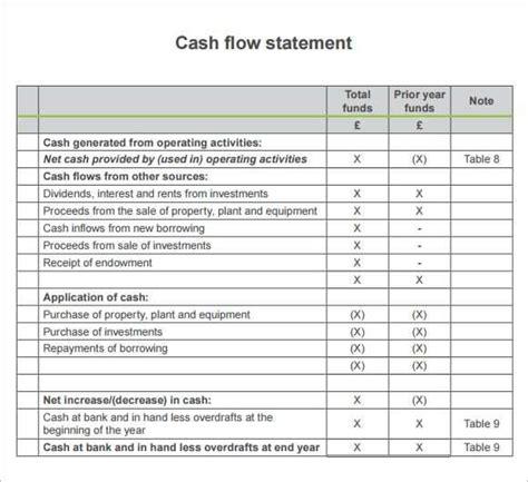 cash flow schedule template flow statement templates find word templates