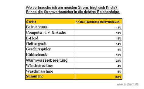 Was Verbraucht Am Meisten Strom Im Haushalt 2447 by Einstellungstest Und Allgemeinwissen Test Wieviel Wissen