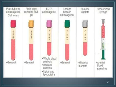what color are used for which tests in phlebotomy mdsc 1002