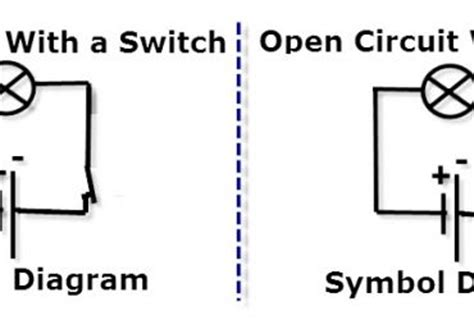 closed circuit diagram diagram of a closed circuit circuit diagram for