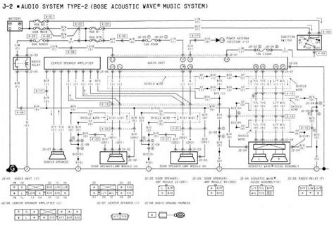 mazda 2 wiring diagram 2008 wiring diagram with description