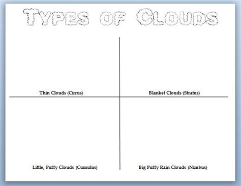 Cloud Types Worksheet by 5 Best Images Of Printable Cloud Worksheets Printable