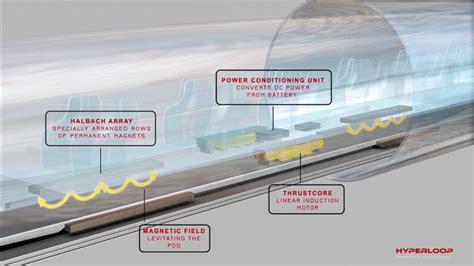 Tesla High Speed Rail Hyperloop Transportation Technologies Gets Passive