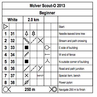 orienteering card template 100 clue score sheet template bar shower
