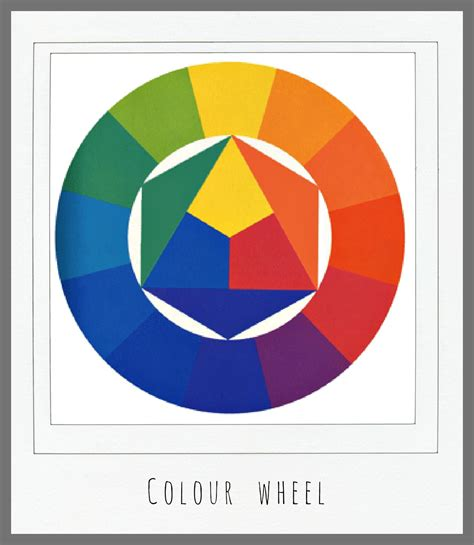 what color cancels out littlebigbell colour wheel