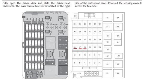 100 freightliner fl70 fuse manual freightliner