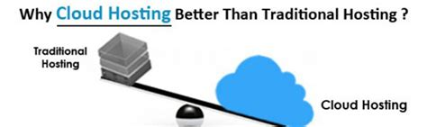 why cloud hosting is better 10 reasons why cloud hosting is better than traditional