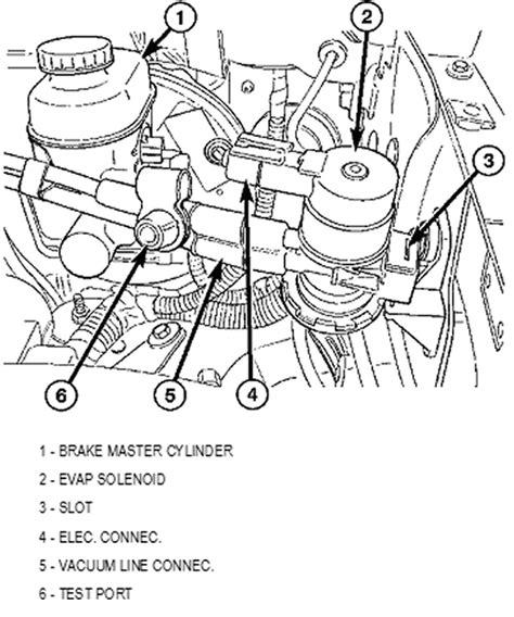 1994 grand 4 0l emission vacuum hose diagram photos 1994 jeep grand 4 0l inline 6 vacuum