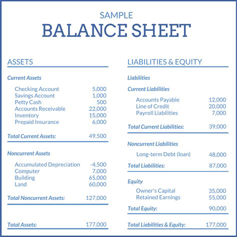 restaurant balance sheet excel profit and loss statement excel