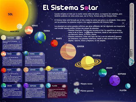 imagenes asombrosas de los planetas esquema sobre el sistema solar con informaci 243 n sobre cada