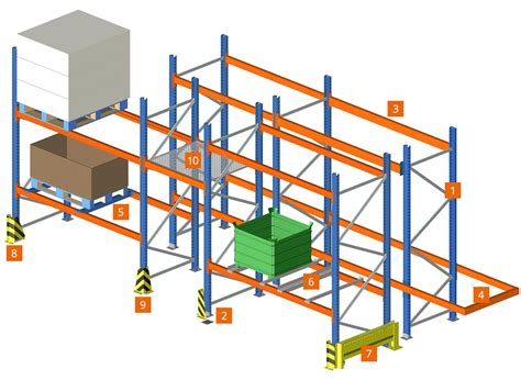 conventional pallet racking pallet storage systems stow