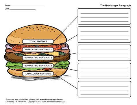 hamburger template printable printable hamburger paragraph template writing