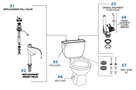 toilet diagram parts american standard toilet repair parts for hydra series toilets