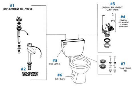 toilet repair parts diagram american standard toilet repair parts for hydra series toilets