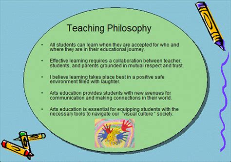 Welcome To Teaching Philosophy Template