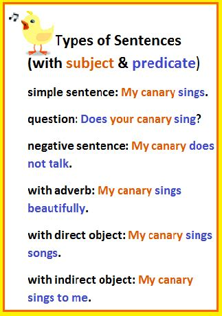 pattern of interrogative sentences english sentence structure