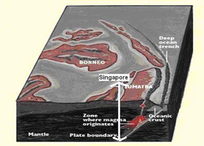 earthquake singapore the art of humanities an earthquake in singapore