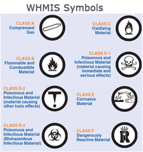 Similiar Msds Symbols Keywords