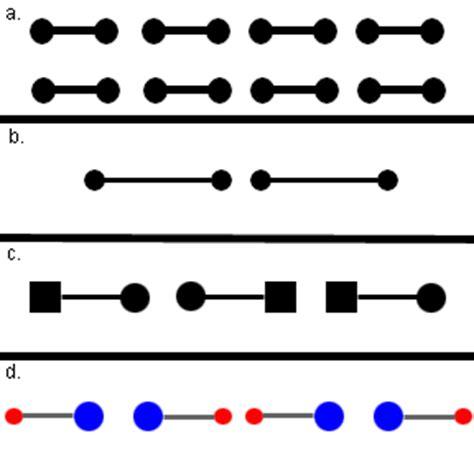 pattern definition legal pattern perception