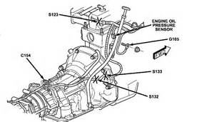 Jeep Transmission Flush Jeep Liberty Pressure Sensor Autos Post
