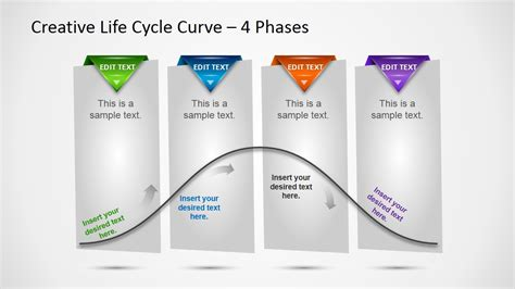 Free Product Life Cycle Curve Slide For Powerpoint Slidemodel Slidemodel Free Templates