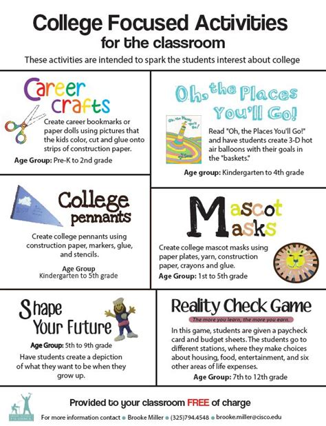 themes choices in learning and books 17 best ideas about career college on college