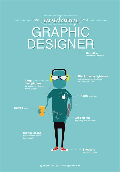 para design anatomy of a graphic designer glantz design