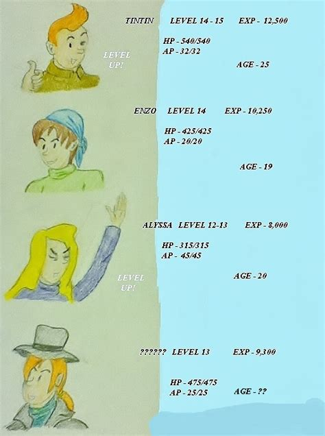 1405842776 level the adventures of the new adventures of tintin rpg level up by bardofmaple